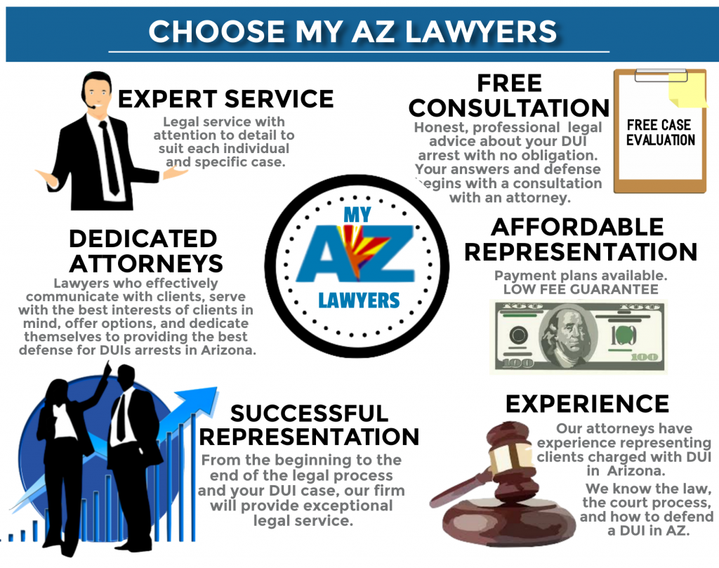 Why choose My AZ Lawyers infographic